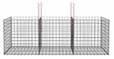 gabionenmauer-verbinden